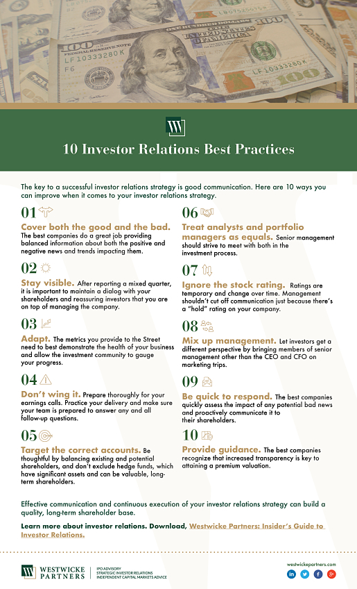 10 Investor Relations Best Practices