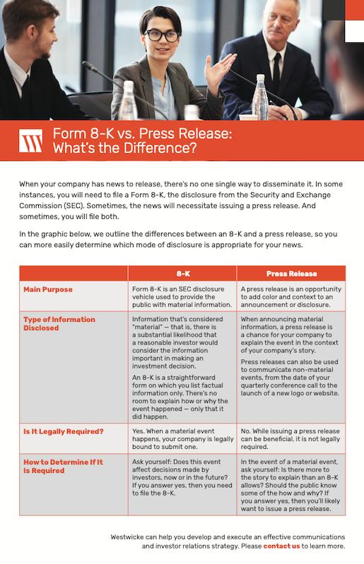 Form 8-K vs. Press Release